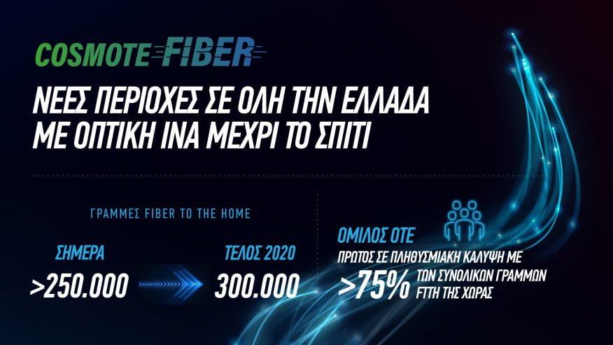 COSMOTE Fiber_FTTH_Coverage_2020